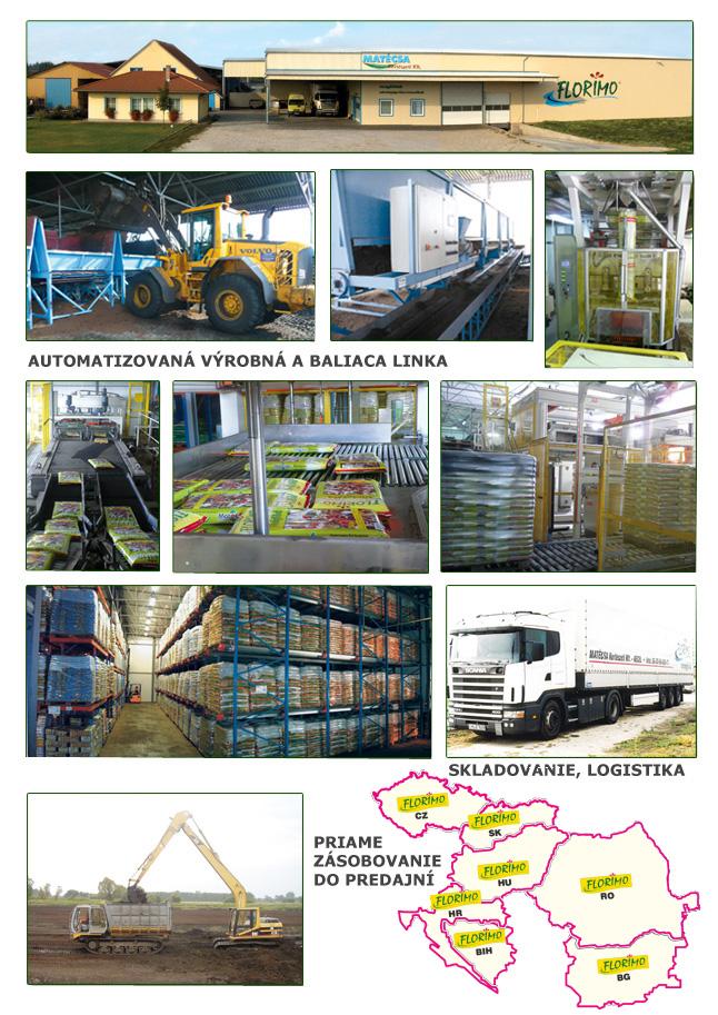 Výroba a distribúcia